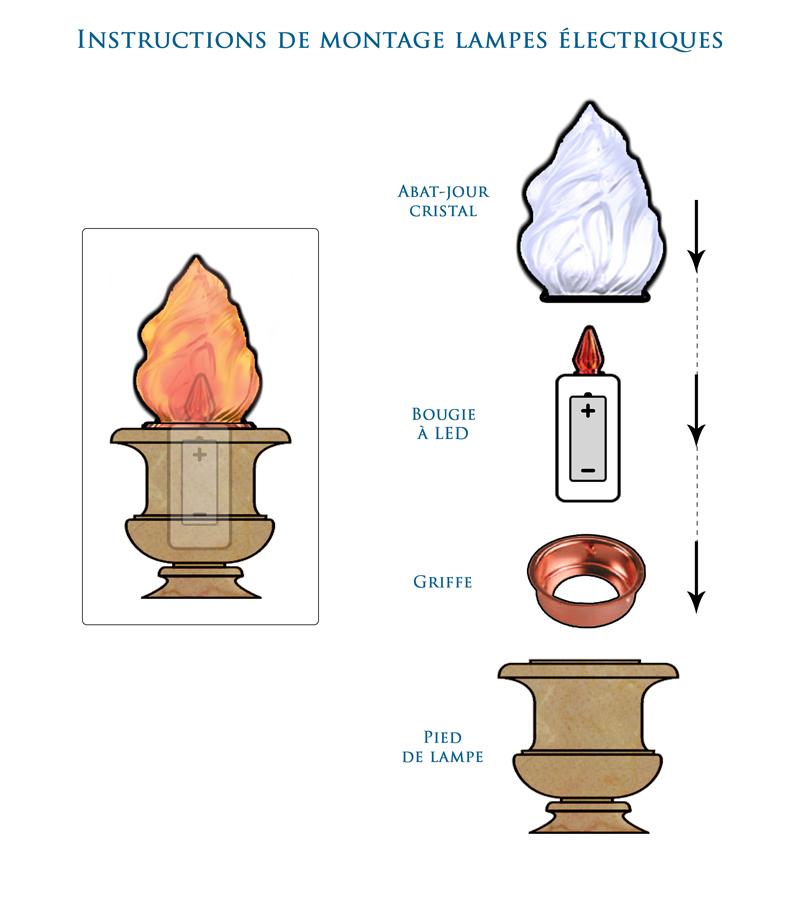 Lampes de marbre cristal et bronze pour cimeti re for Lampade votive a led